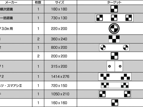 ツールプラネットのカメラ光軸調整用タ-ゲットセットの発売を開始。