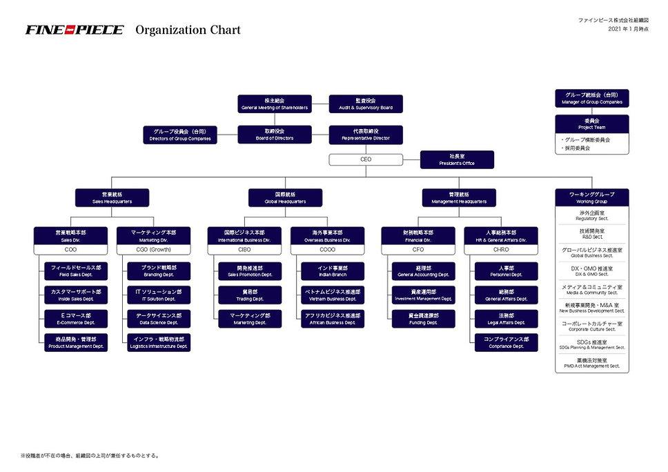 組織図210110.jpg