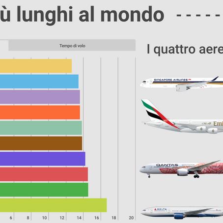 I 10 voli più lunghi al mondo