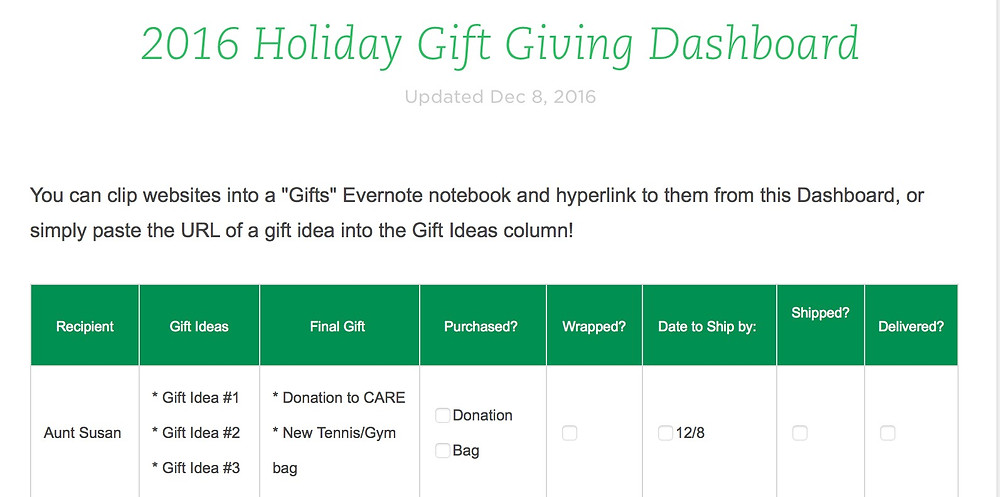 2016 Holiday Gift-Giving Dashboard in Evernote