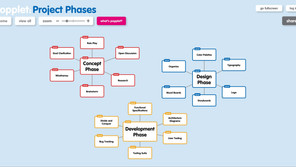 Organize Your Thoughts with Mind Mapping Tools