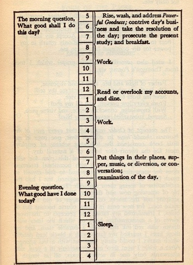 Create a Workable Schedule and Stick to It - Ben Franklin's Schedule