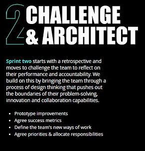 Sprint2-outline.JPG