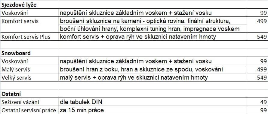 SpindlCZ.jpg
