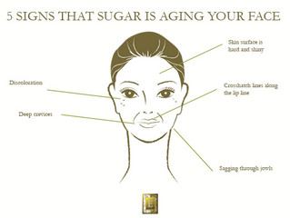 5 Signs That Sugar Is Aging Your Face