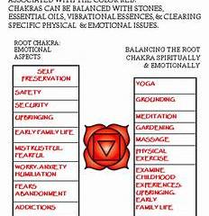 CHAKRA SERIES: ROOT CHAKRA FACIAL