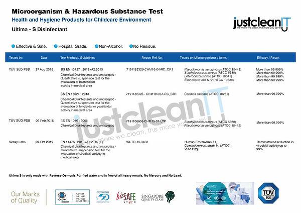 ULTIMA S TEST CERT 1.JPG