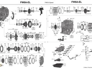 6-ти ступка от Mazda FW6A-EL, GW6A-EL, FZ21