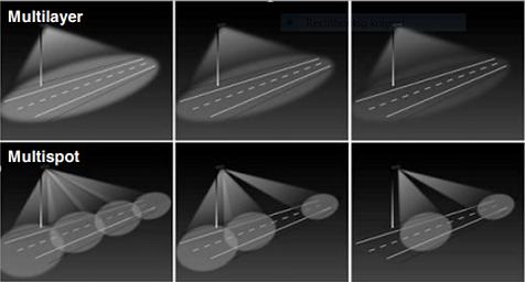 Verschil Multilayer en Multispot Led verlichting