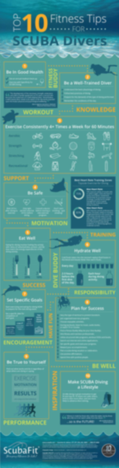 top-10-fitness-tips-for-scuba-divers-inf