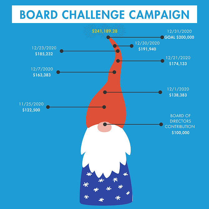 Board Challenge.png