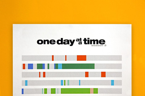 Data Visualisation: One Day at a Time
