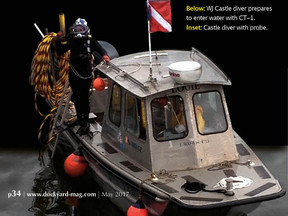 Cable Trackers Help Diving Companies and Military