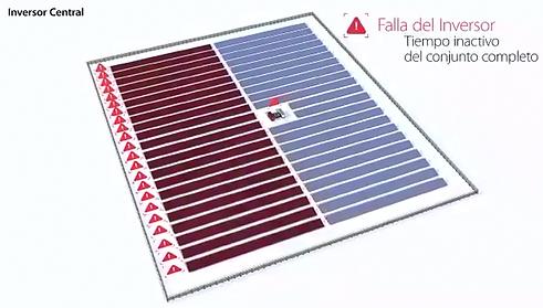 Inversor-central-falla-1.png