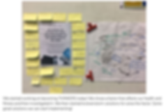 21PE_PYP_PSPE_G4_Health_Fitness_Post-Its