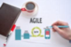 Agile lifecycle. process diagram. Agile