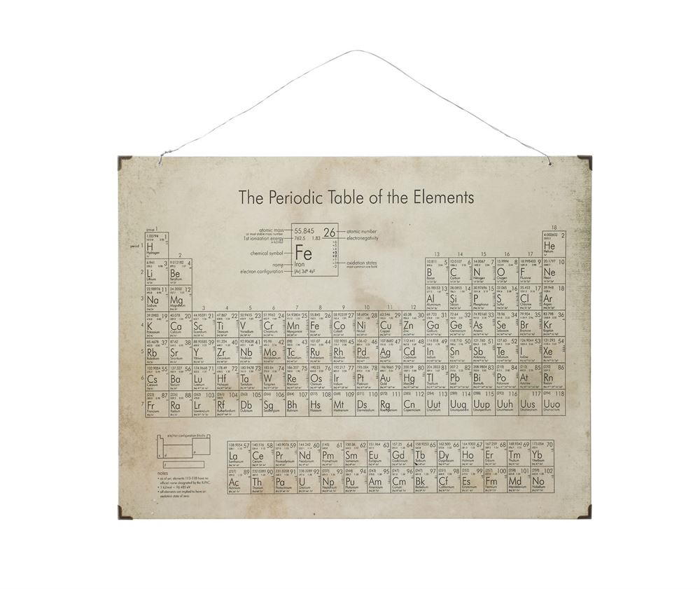 Periodic Table Art, $20
