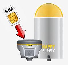 GEM-X11 Happy Monitoring