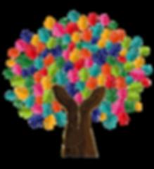 Beliefs_Tree.png