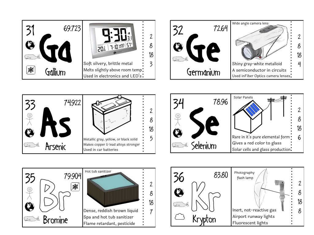 Periodic Table Master Images.021