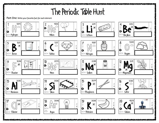 Gonyosciencebuilding a periodic table finally use your completed periodic table to comple the periodic table hunt activity urtaz Choice Image