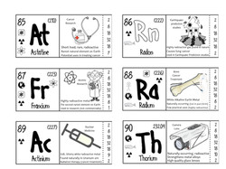 Periodic Table Master Images.030