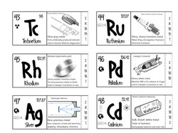 Periodic Table Master Images.023
