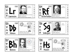 Periodic Table Master Images.033