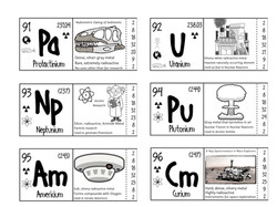 Periodic Table Master Images.031