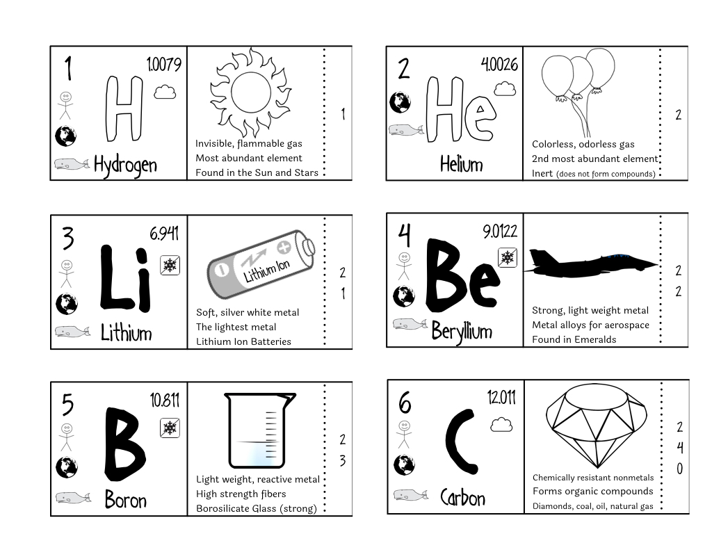 Periodic Table Master Images.016
