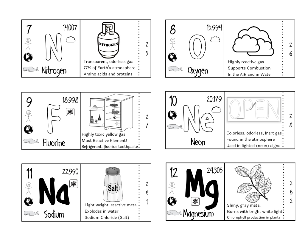 Periodic Table Master Images.017