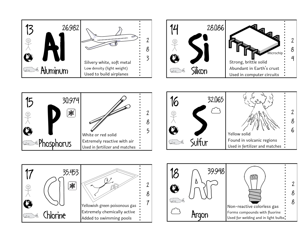 Periodic Table Master Images.018