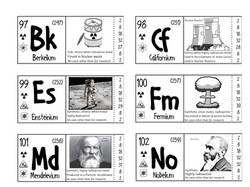 Periodic Table Master Images.032