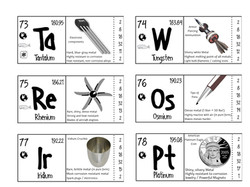 Periodic Table Master Images.028
