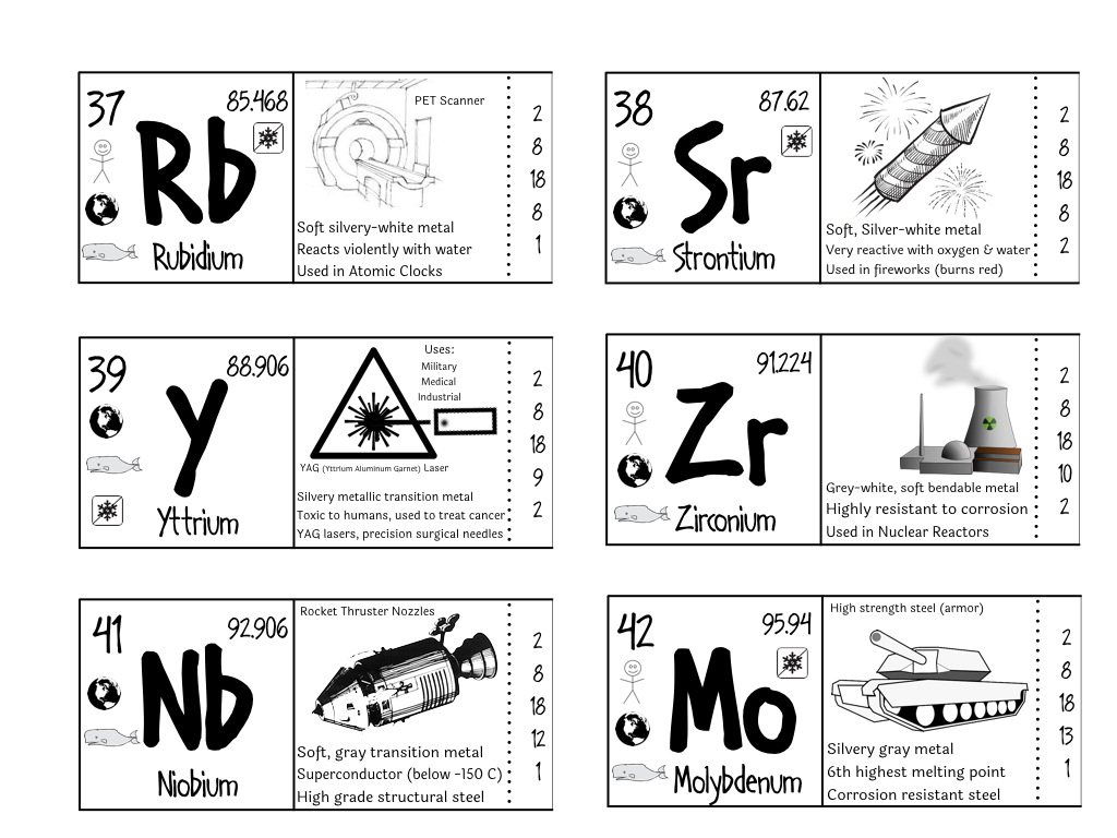 Periodic Table Master Images.022
