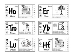 Periodic Table Master Images.027