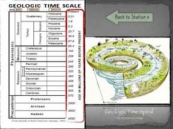 13 Fossil Lab