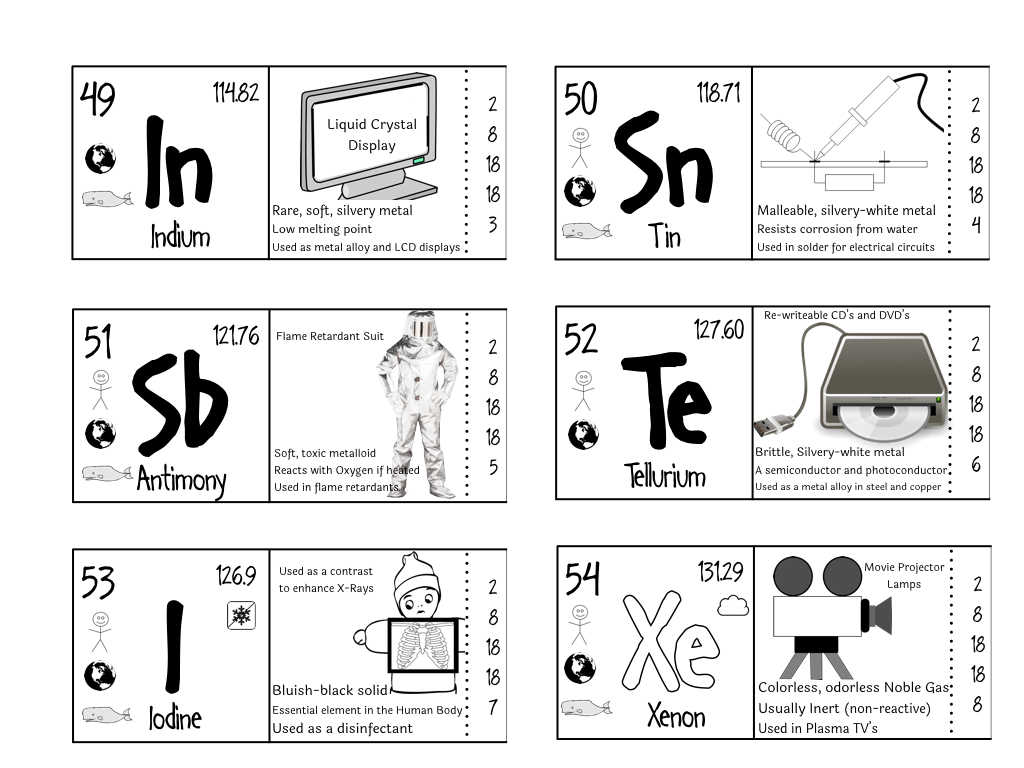 Periodic Table Master Images.024