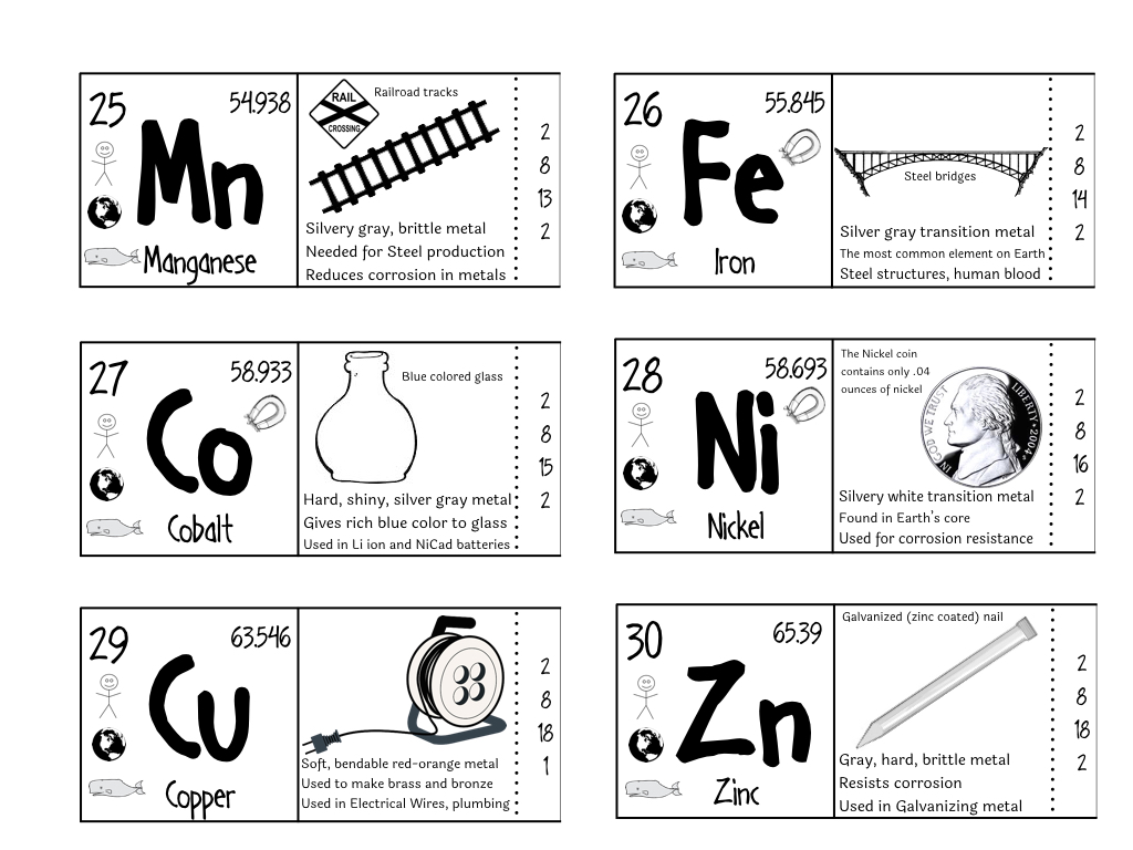 Periodic Table Master Images.020