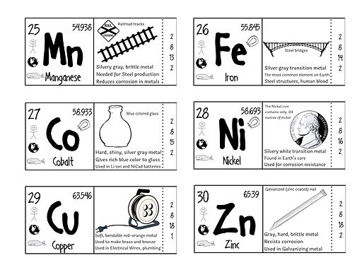 Gonyosciencebuilding a periodic table periodic table master images020 urtaz Image collections