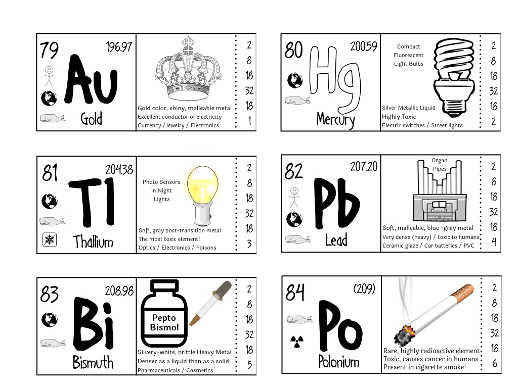 Periodic Table Master Images.029