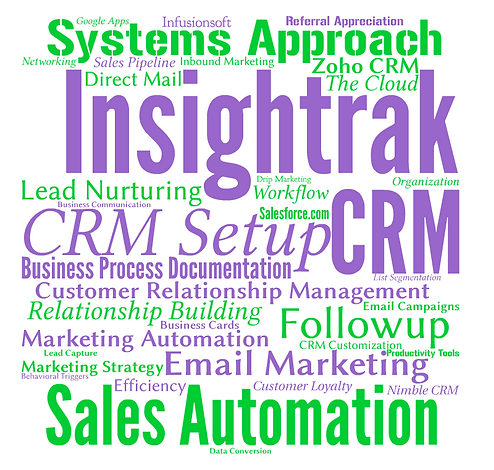 Insightrak San Diego CRM Sales Marketing Consulting