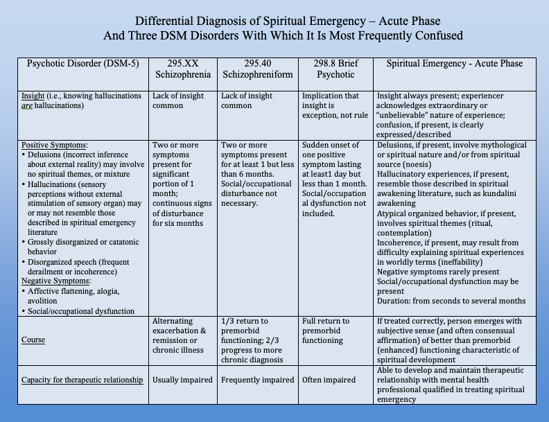 SE vs DSM Chart Daria New.png