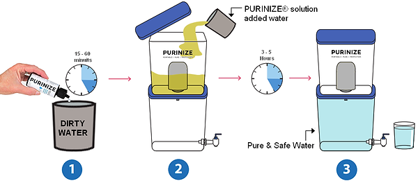 Purinize Water Filter-3.png