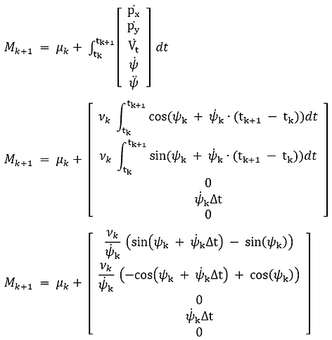 Process model equations for a CTRV UKF