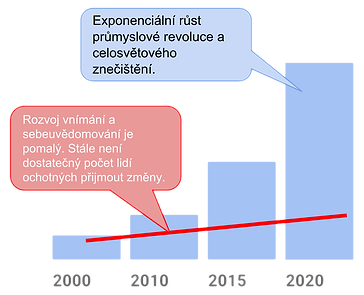 firstGRAPH.png