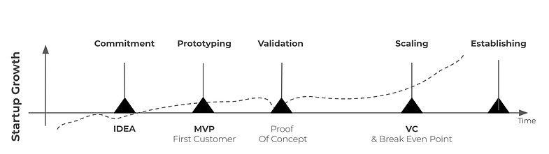 startup-time1.jpg