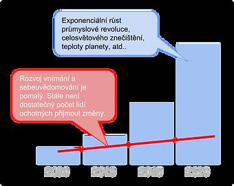 nekovars-graf1.png