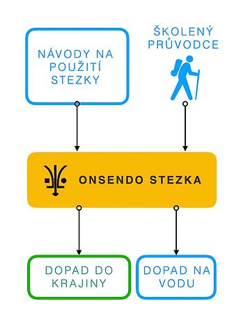 OS-SCHEMA2.png