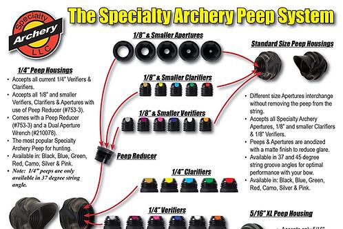 Peeps and Peep Accessories